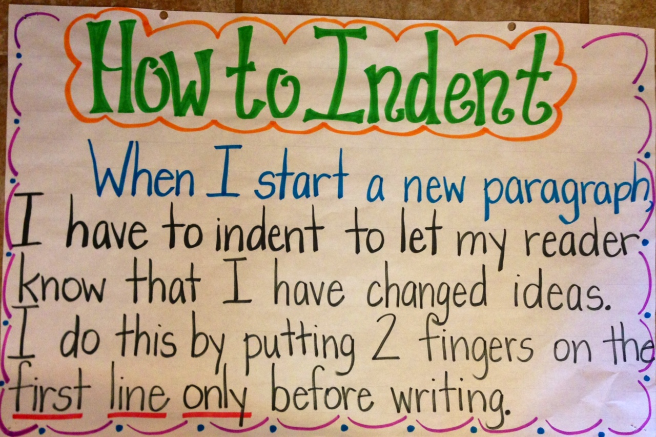 essay first paragraph indent If your teacher prefers the first page of your essay not be numbered, you will begin numbering with page 2 double-space after the date on a new line, center the title of your essay  if you are using a typewriter or a word processor on a computer, indent 5 spaces or 1/2″ at the beginning of each paragraph indent set-off quotations 10.